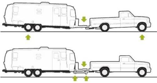 Truck and trailer weight distribution